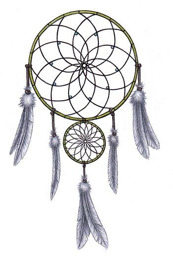 Dream Catchers Wiki Legendele unui Dreamcatcher Visele si panza de paianjen Raftul 23