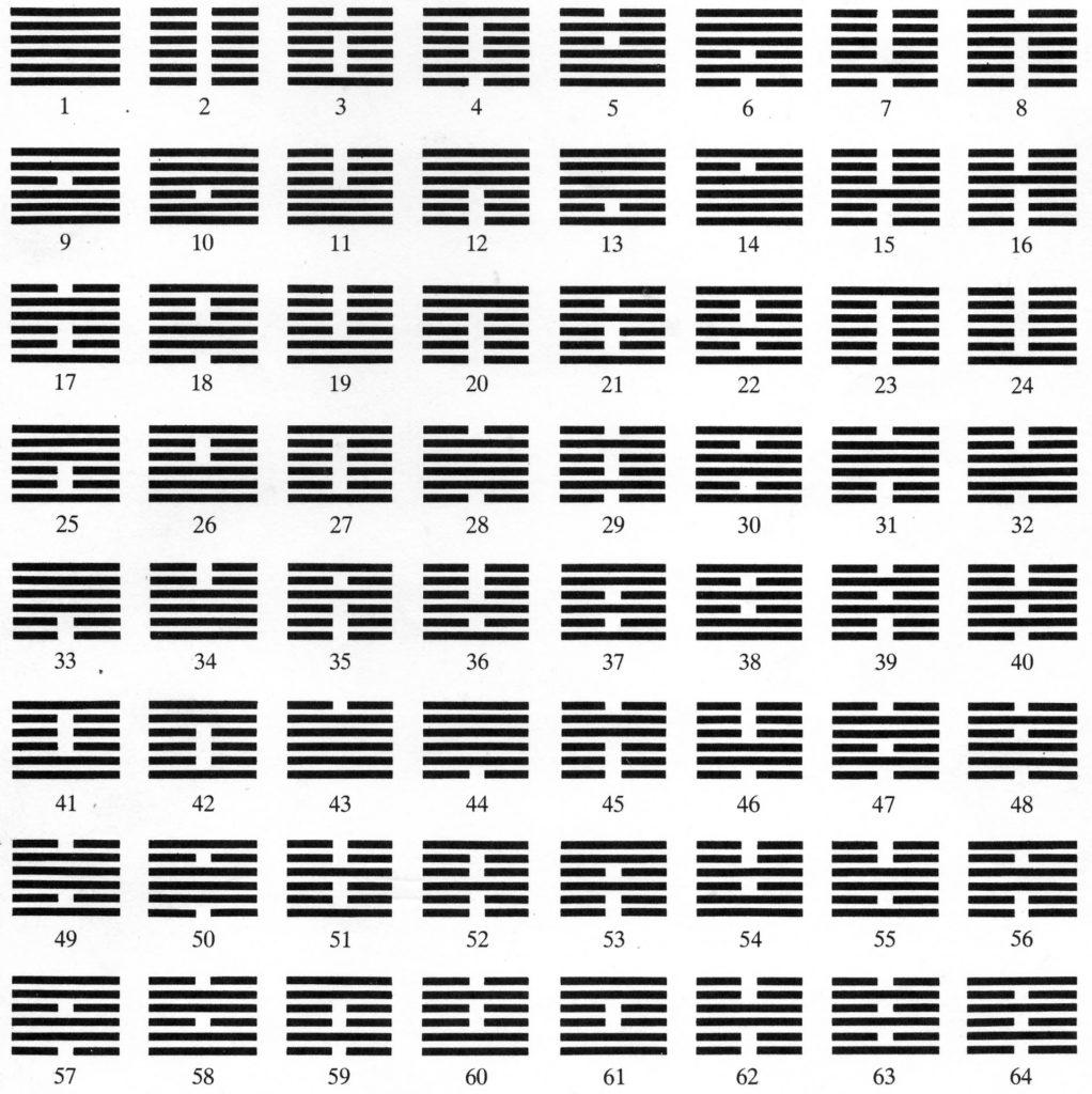 I Ching - hexagrama cu cele 64 de combinatii