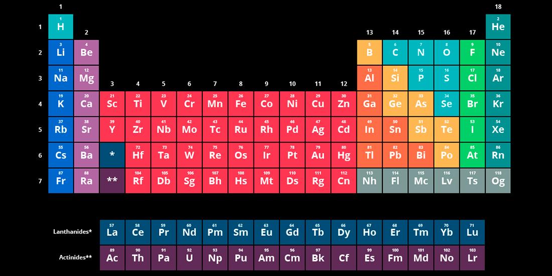 chimie stiinta educatie